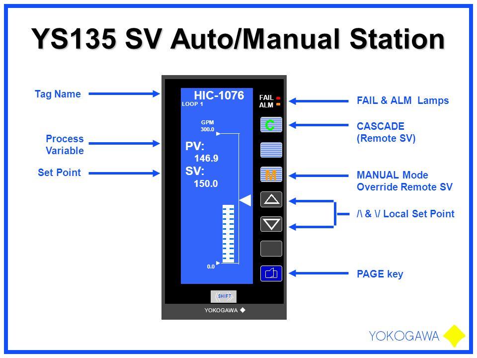 YS135 SV Auto/Manual Station