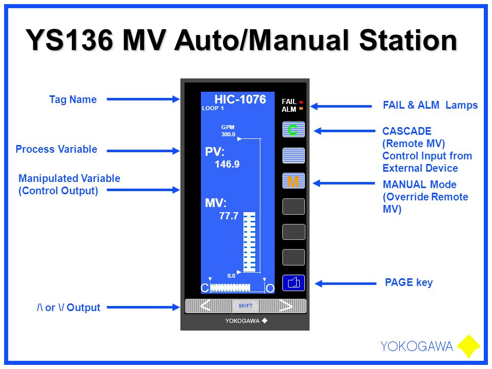 YS136 MV Auto/Manual Station