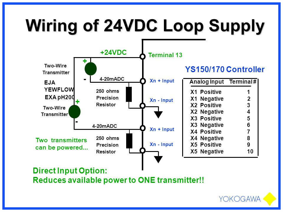 Wiring of 24VDC Loop Supply