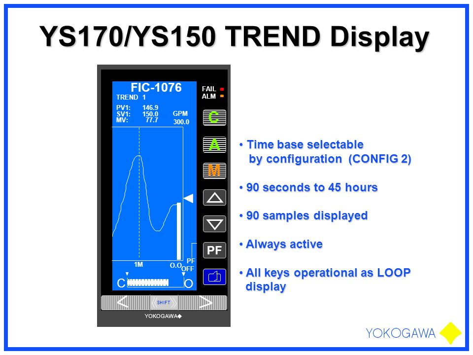 YS170/YS150 TREND Display A M C FIC-1076 O Time base selectable