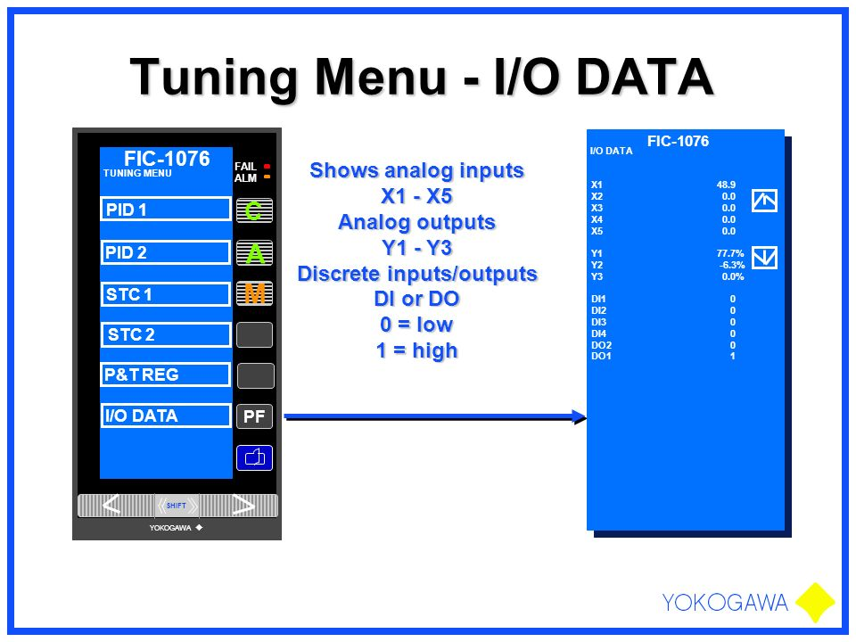 Discrete inputs/outputs