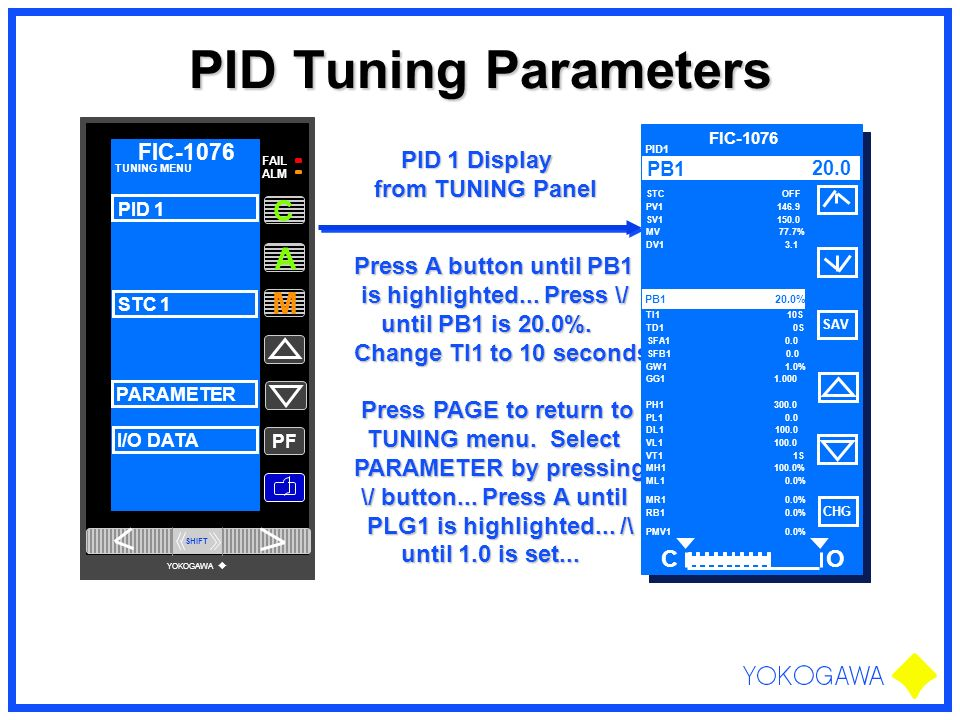 PID Tuning Parameters A M C C O PID 1 Display from TUNING Panel