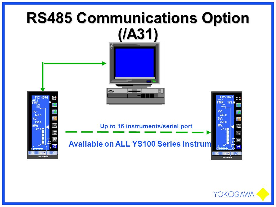 RS485 Communications Option (/A31)