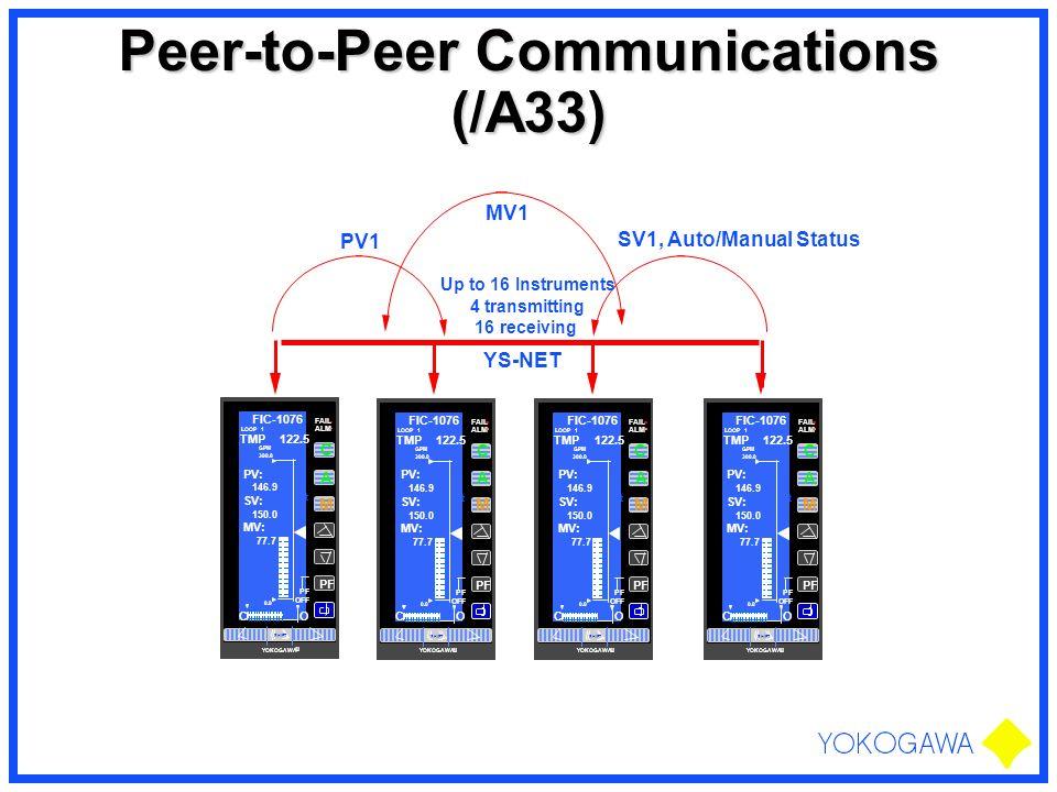 Peer-to-Peer Communications (/A33)