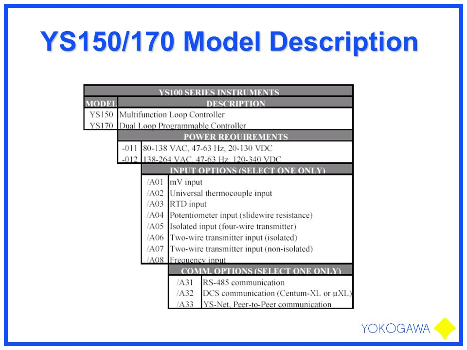 YS150/170 Model Description
