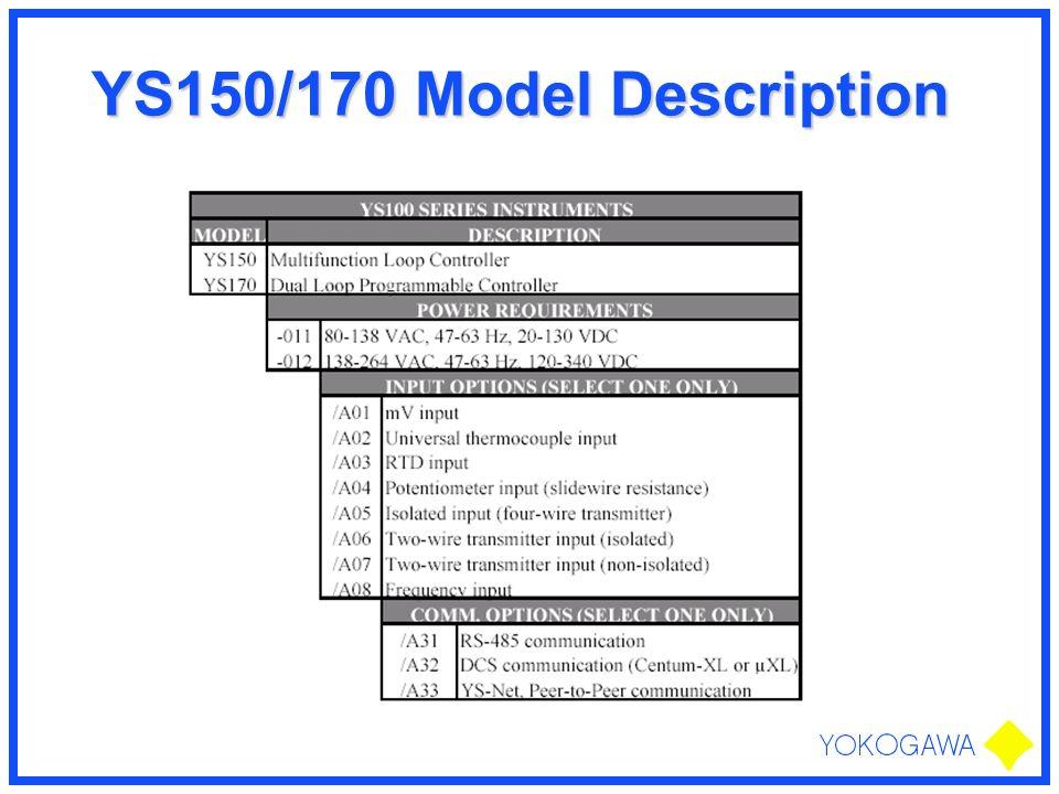 YS150/170 Model Description