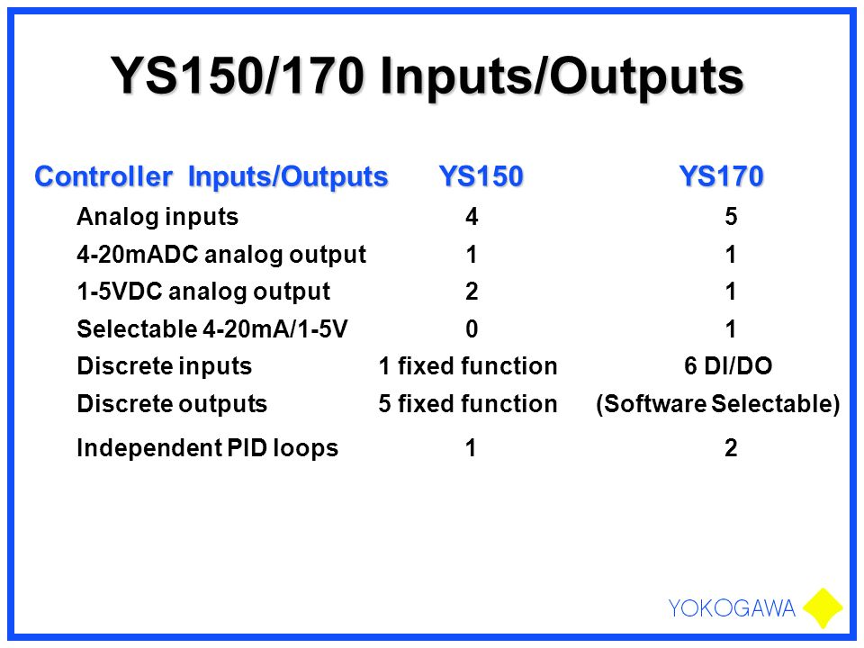 YS150/170 Inputs/Outputs Controller Inputs/Outputs YS150 YS170