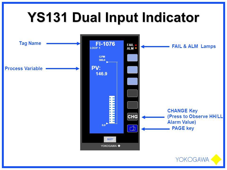 YS131 Dual Input Indicator
