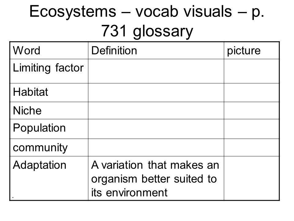 Ecosystems – vocab visuals – p. 731 glossary