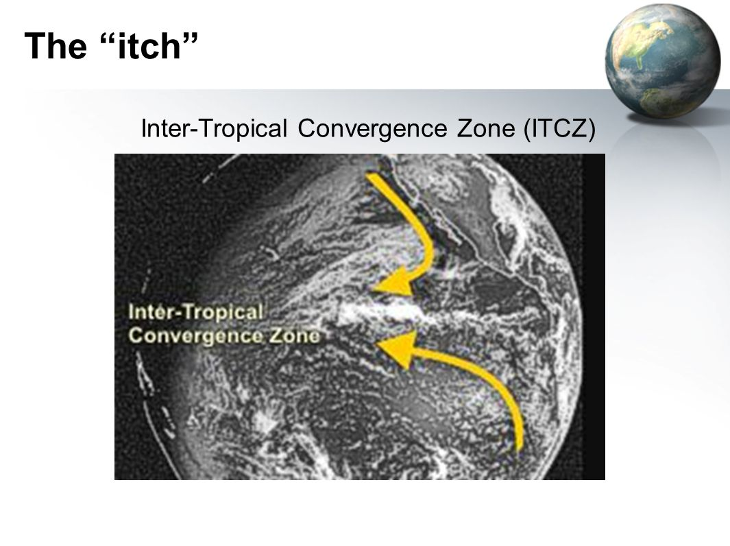 The itch Inter-Tropical Convergence Zone (ITCZ)