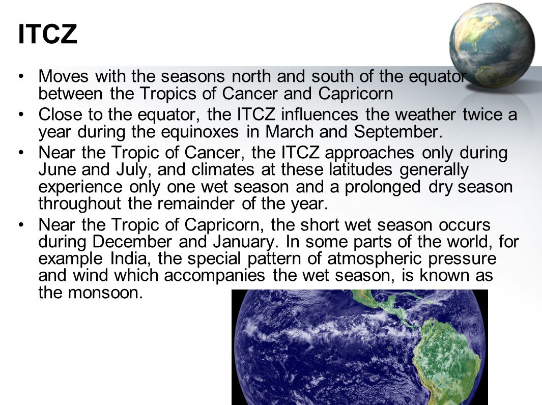 ITCZ Moves with the seasons north and south of the equator between the Tropics of Cancer and Capricorn.