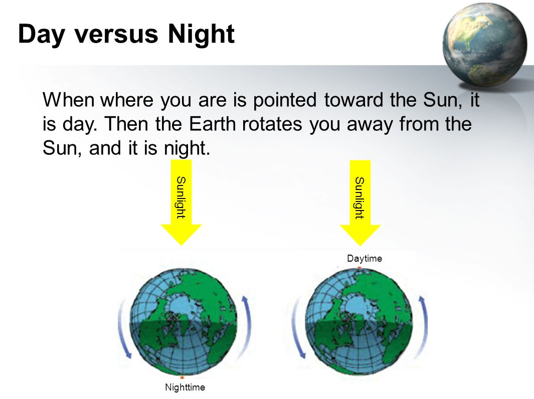 Day versus Night When where you are is pointed toward the Sun, it is day. Then the Earth rotates you away from the Sun, and it is night.