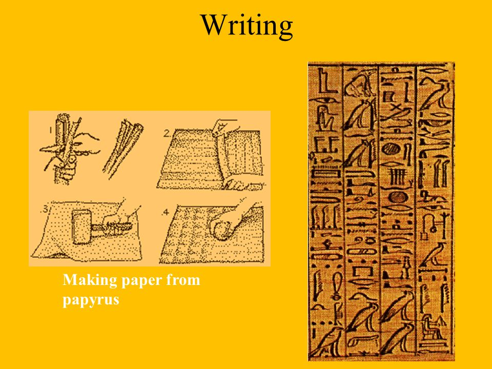 Writing Making paper from papyrus