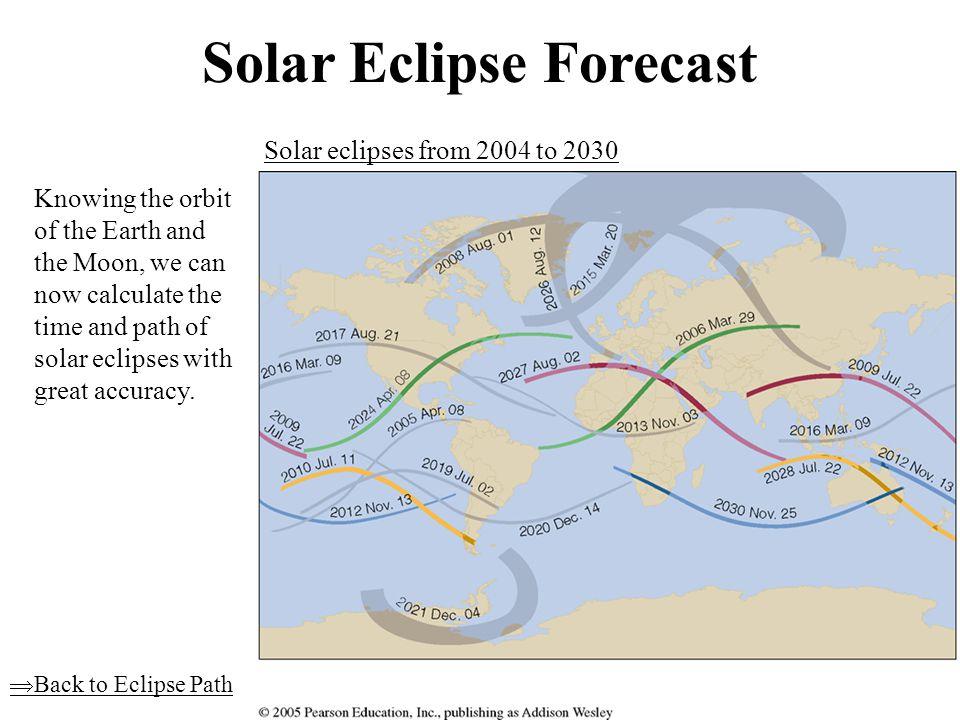 Solar Eclipse Forecast