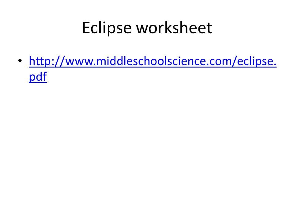 Eclipse worksheet http://www.middleschoolscience.com/eclipse.pdf