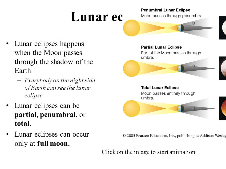 Lunar eclipses Lunar eclipses happens when the Moon passes through the shadow of the Earth.