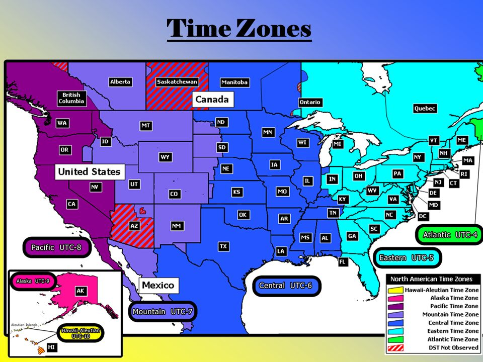 Time Zones Railroads affected the way Americans thought about time as well!