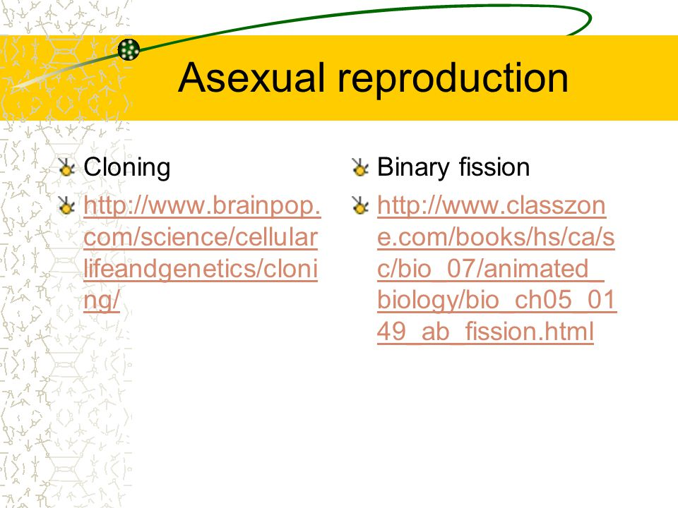Asexual reproduction Cloning