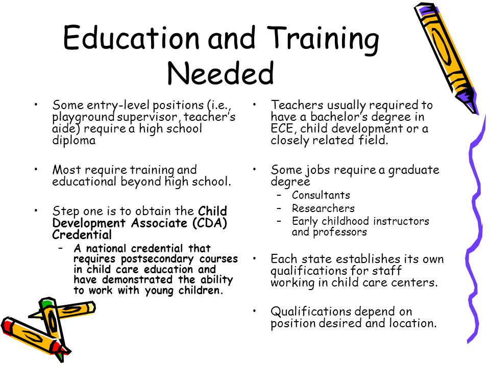 Education and Training Needed