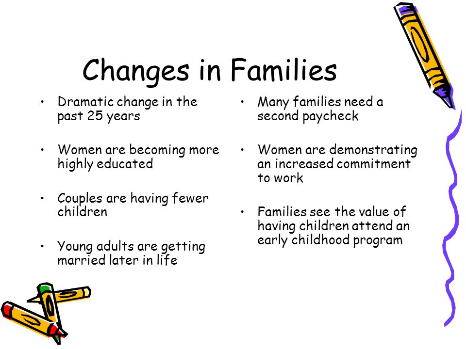 Changes in Families Dramatic change in the past 25 years
