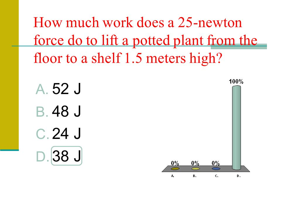 How much work does a 25-newton force do to lift a potted plant from the floor to a shelf 1.5 meters high
