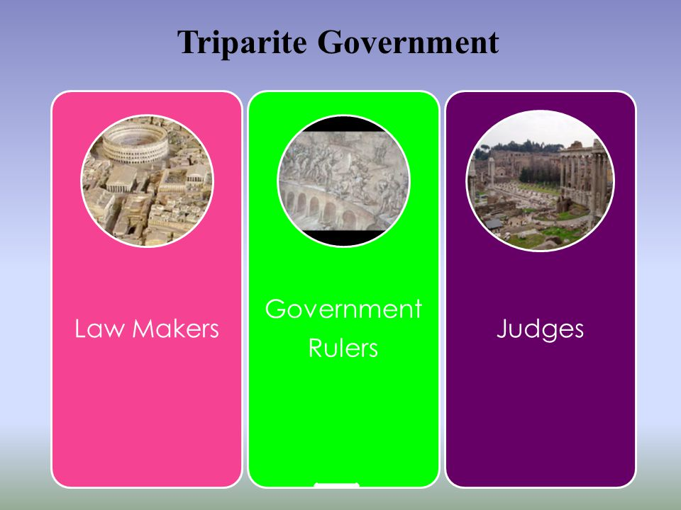 Triparite Government Law Makers Government Rulers Judges