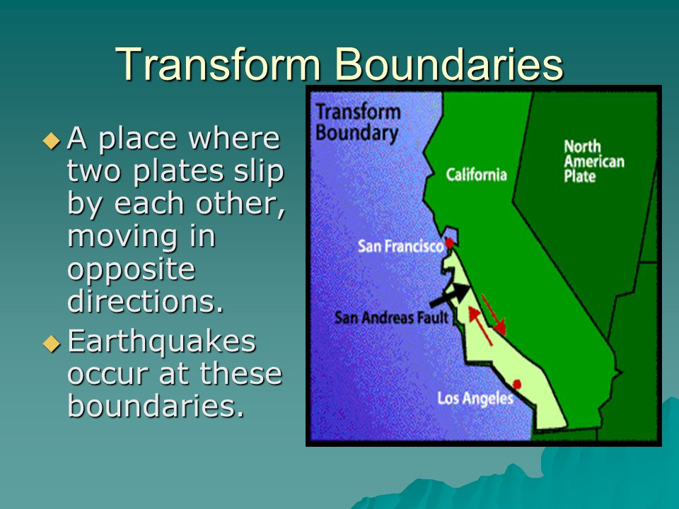Transform Boundaries A place where two plates slip by each other, moving in opposite directions.