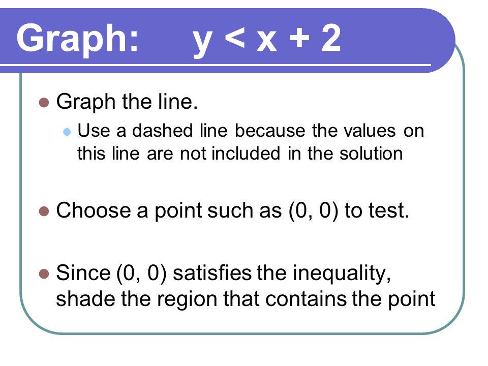 Graph: y < x + 2 Graph the line.