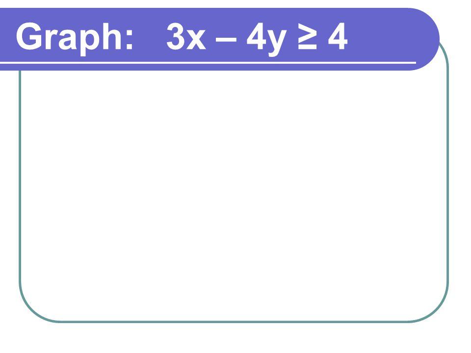 Graph: 3x – 4y ≥ 4