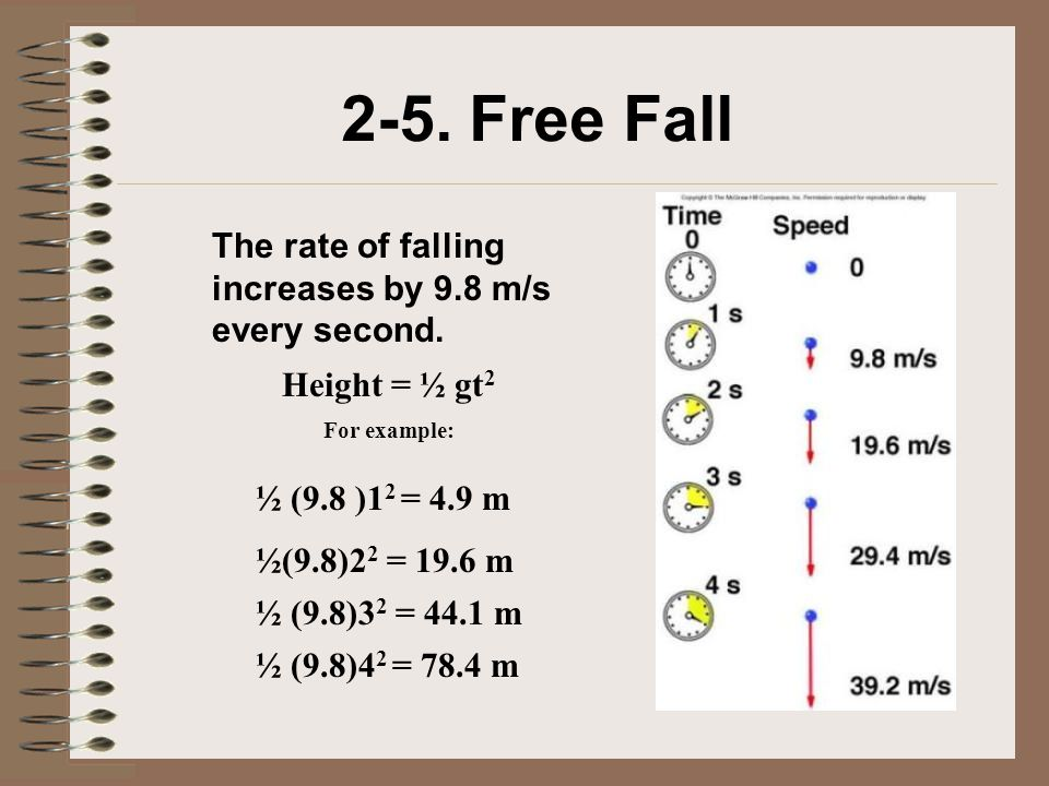 2-5. Free Fall The rate of falling increases by 9.8 m/s every second.