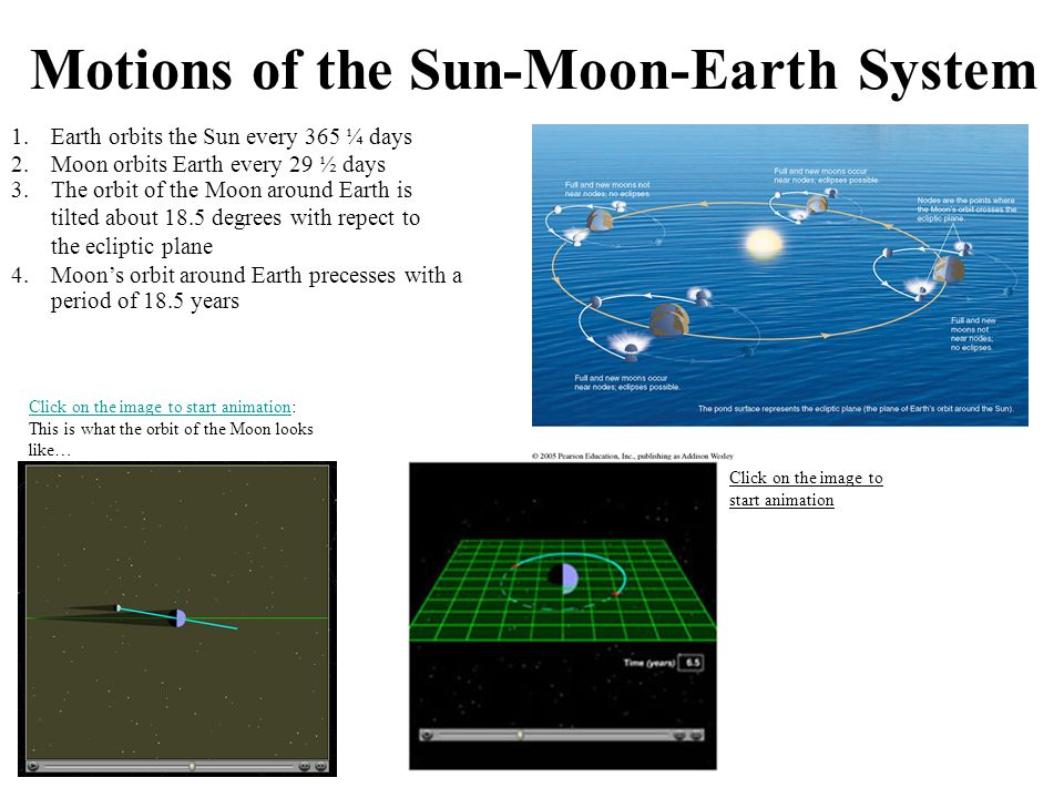 Motions of the Sun-Moon-Earth System