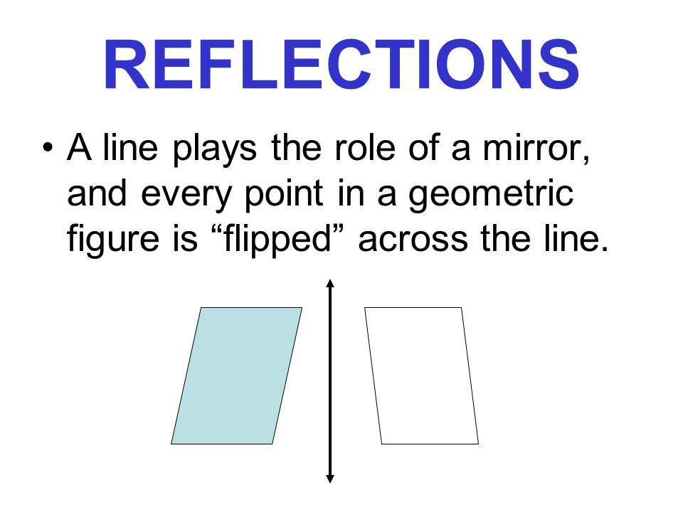 REFLECTIONS A line plays the role of a mirror, and every point in a geometric figure is flipped across the line.