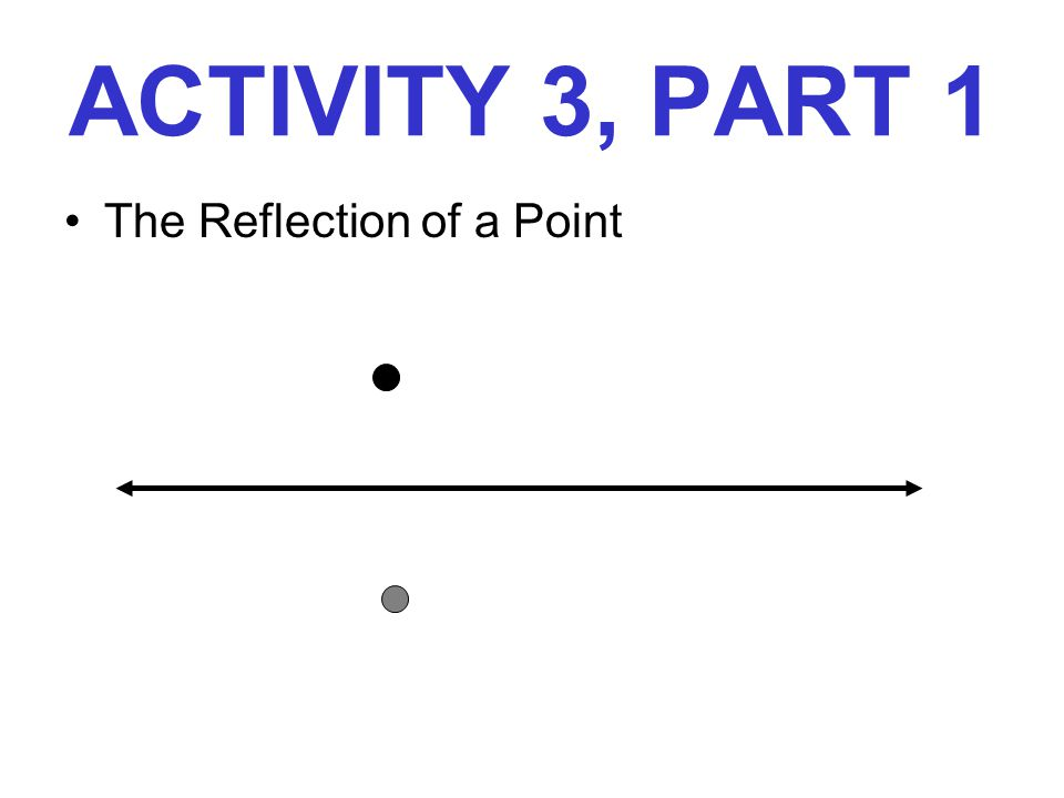 ACTIVITY 3, PART 1 The Reflection of a Point