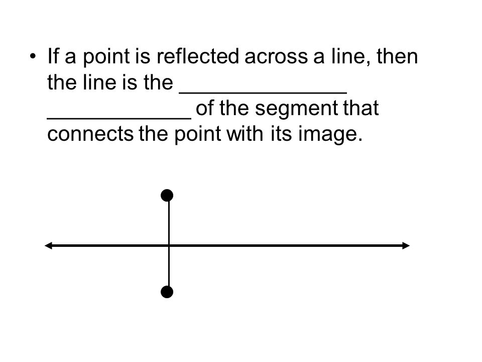 If a point is reflected across a line, then the line is the ______________ ____________ of the segment that connects the point with its image.