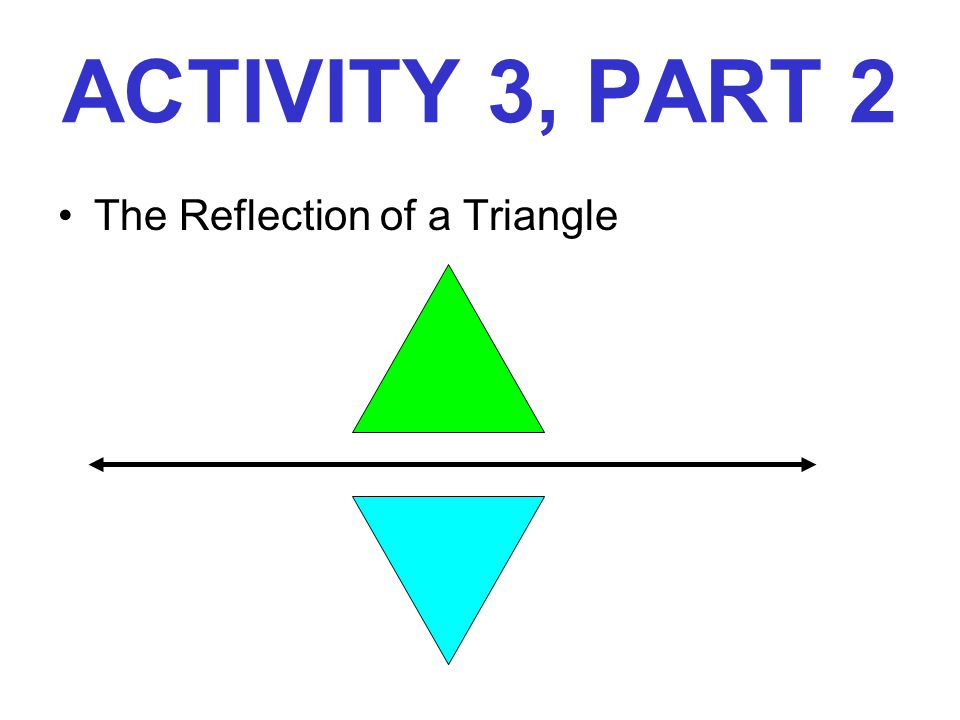ACTIVITY 3, PART 2 The Reflection of a Triangle