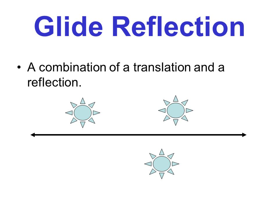 Glide Reflection A combination of a translation and a reflection.
