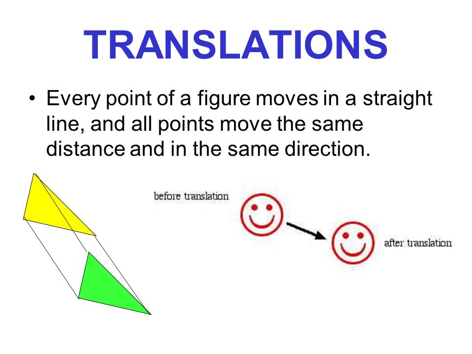 TRANSLATIONS Every point of a figure moves in a straight line, and all points move the same distance and in the same direction.