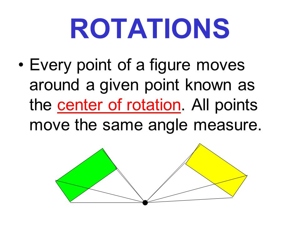 ROTATIONS Every point of a figure moves around a given point known as the center of rotation.