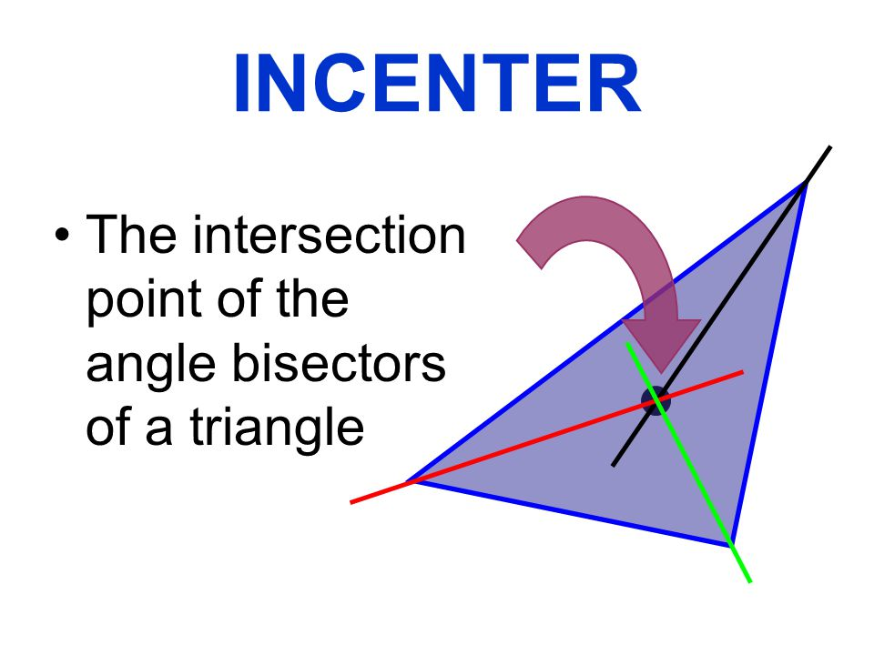 INCENTER The intersection point of the angle bisectors of a triangle