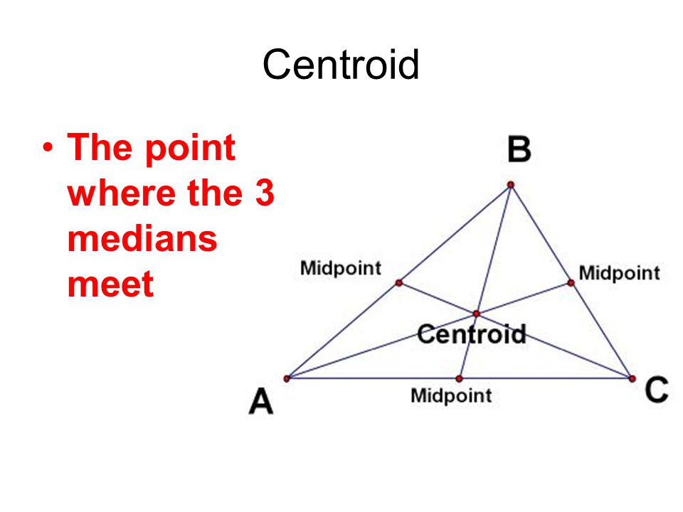 Centroid The point where the 3 medians meet