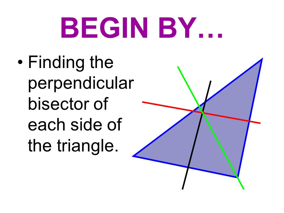 BEGIN BY… Finding the perpendicular bisector of each side of the triangle.