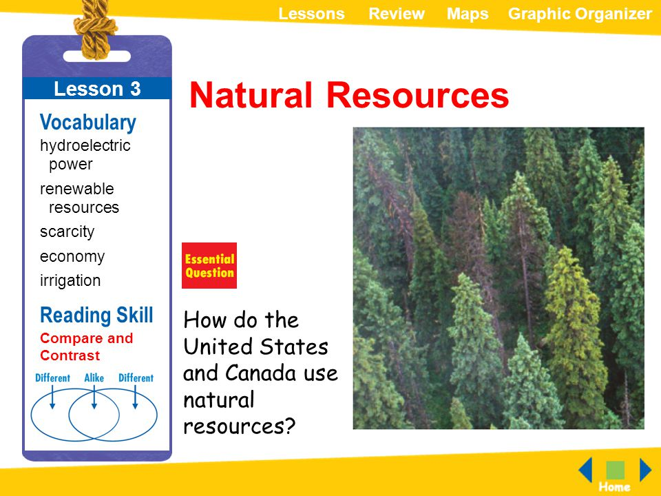Natural Resources Vocabulary Reading Skill