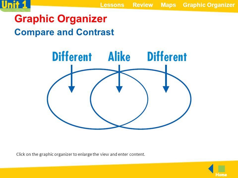 Graphic Organizer Compare and Contrast