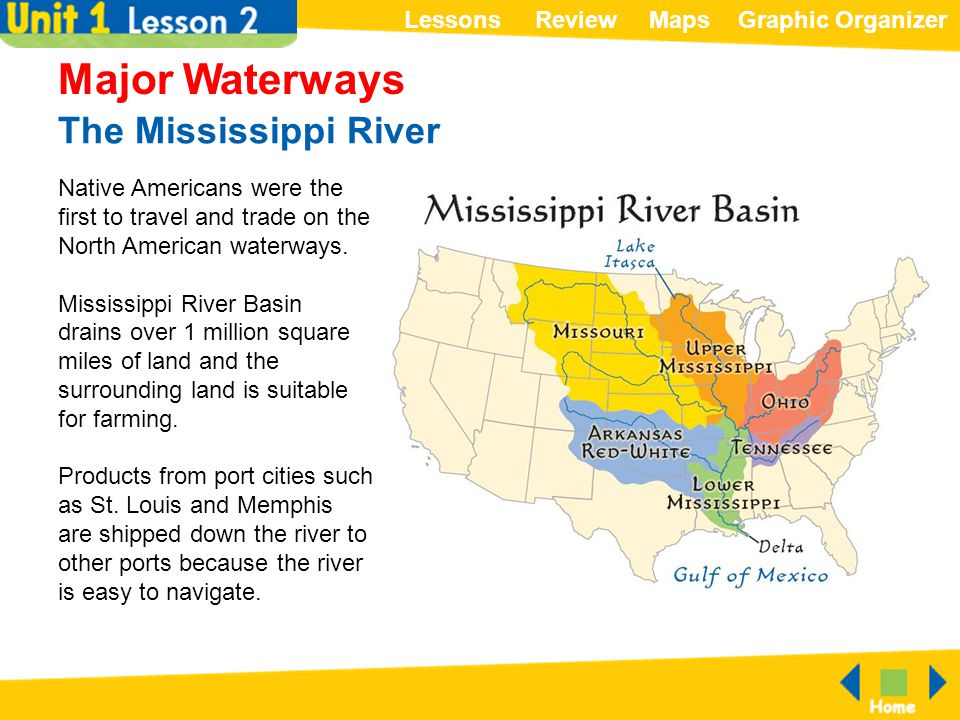 Major Waterways The Mississippi River