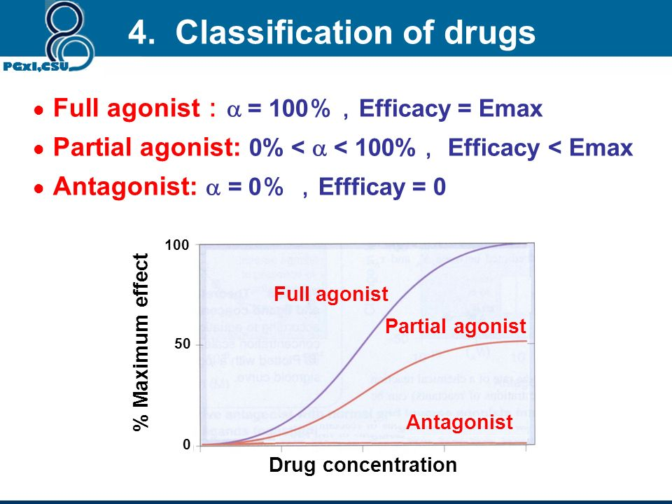 4. Classification of drugs