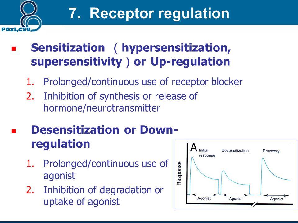 7. Receptor regulation Sensitization (hypersensitization, supersensitivity)or Up-regulation. Prolonged/continuous use of receptor blocker.