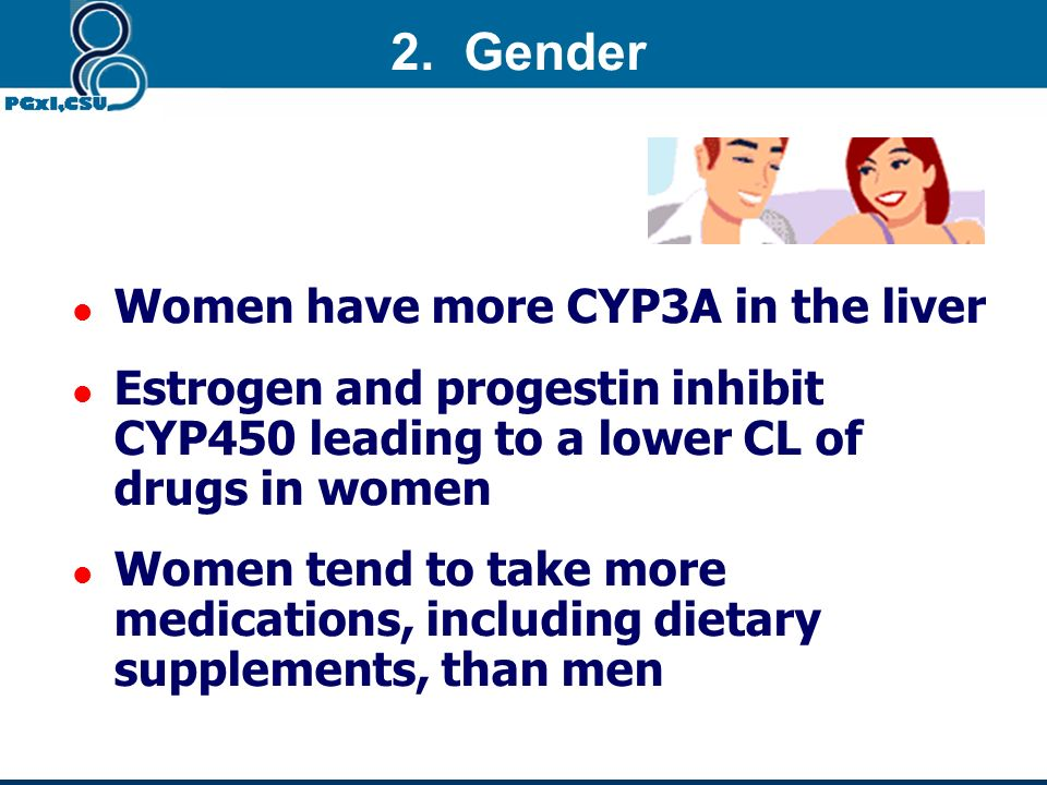 2. Gender Women have more CYP3A in the liver
