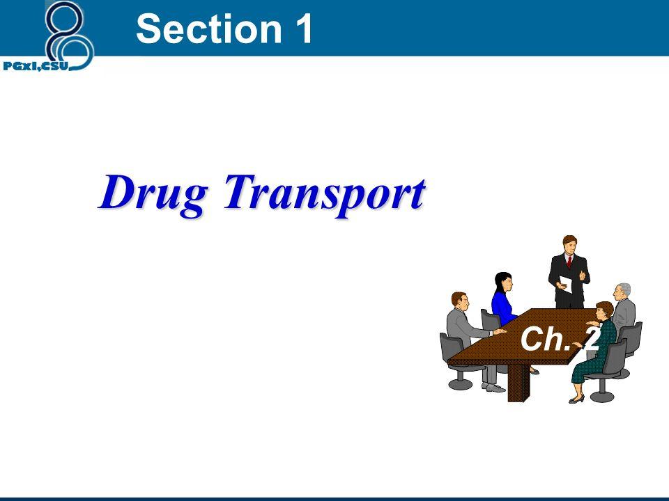 Section 1 Drug Transport Ch. 2