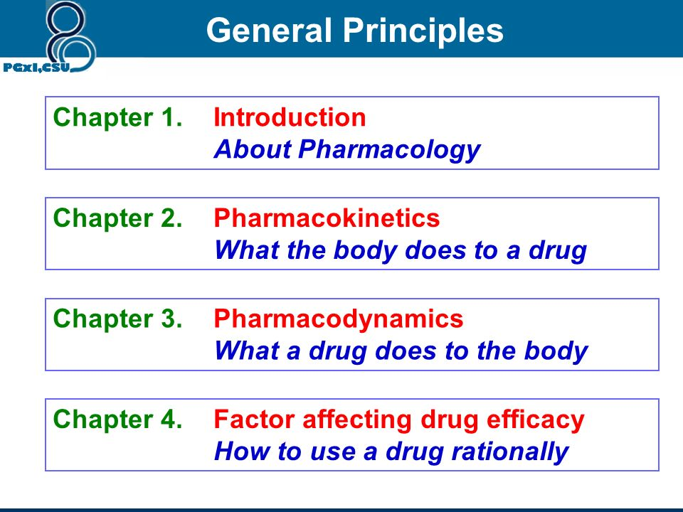 General Principles Chapter 1. Introduction About Pharmacology