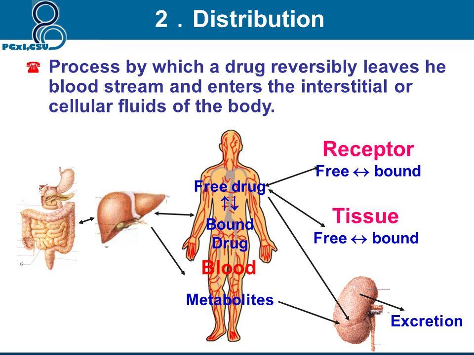 2.Distribution Receptor Tissue Blood